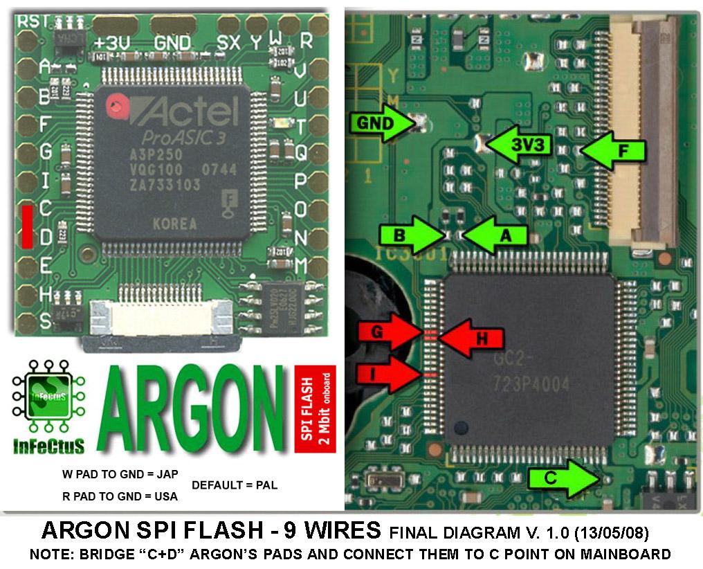 Wii Clip For Wiikeyd2ckeyd2cproargond2pro Wire Diagram Argon Spi 9wires10
